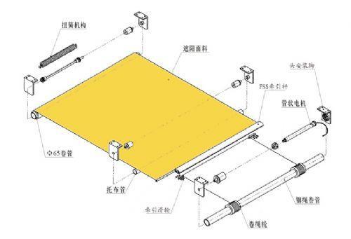 电动天棚帘-FSS系统