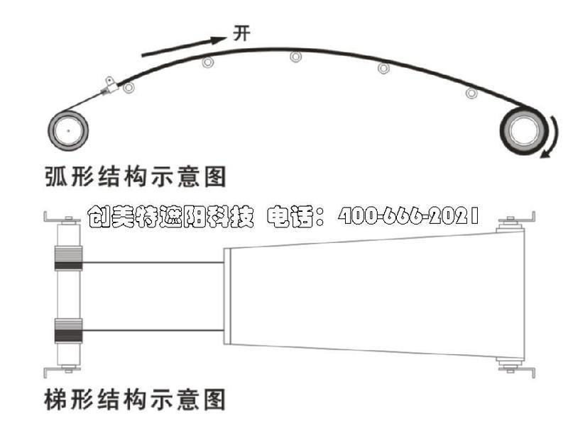 FSS电动天棚帘系统图.jpg