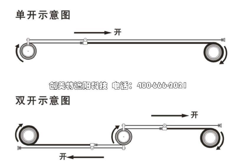 FSS电动天棚帘系统图2.jpg