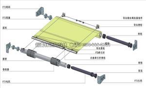 电动天棚帘-FTS系统